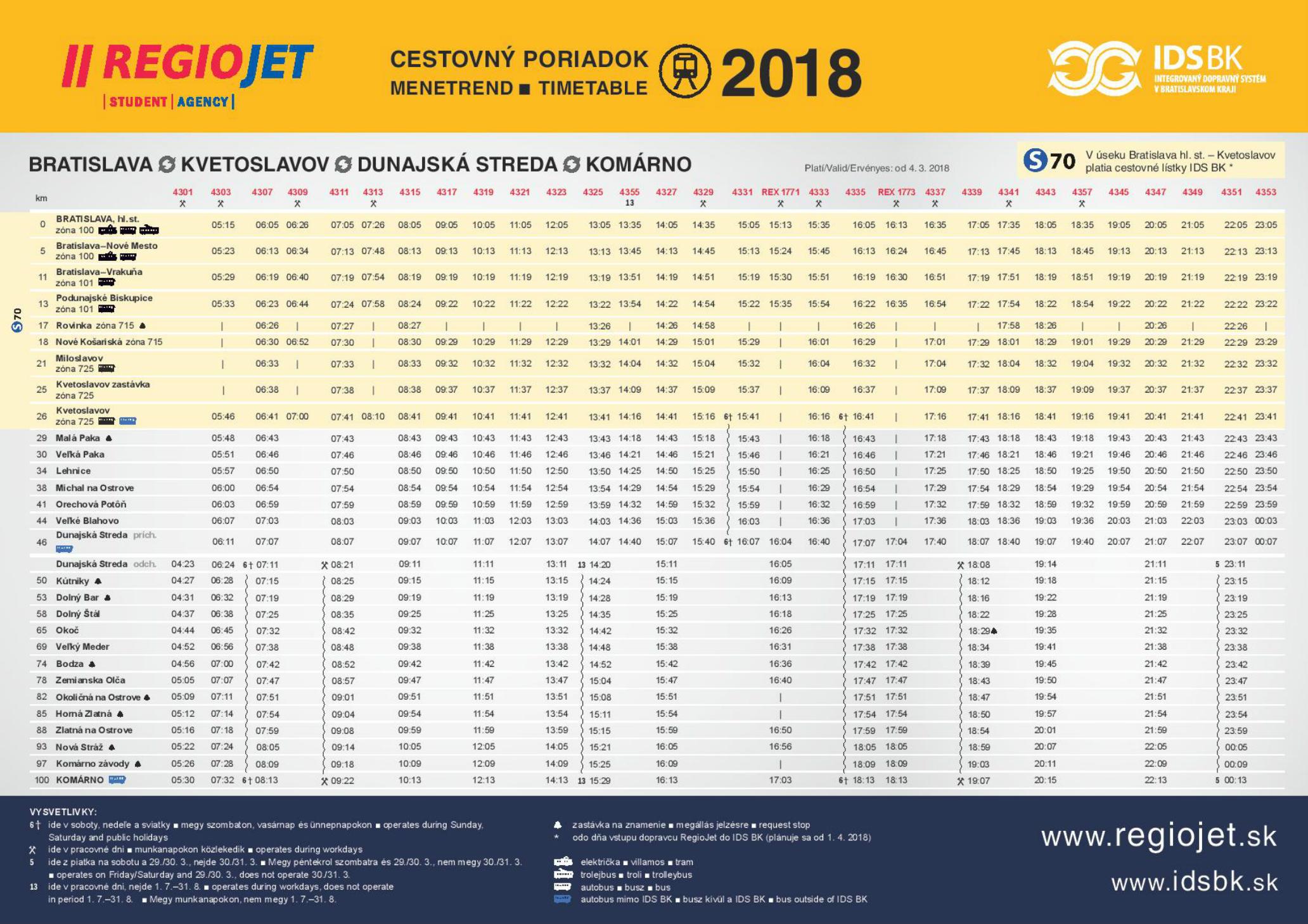 Cestovný poriadok vlaky 2019